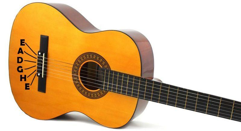 Gitarren Saiten Namen, die beste Gitarrensaiten